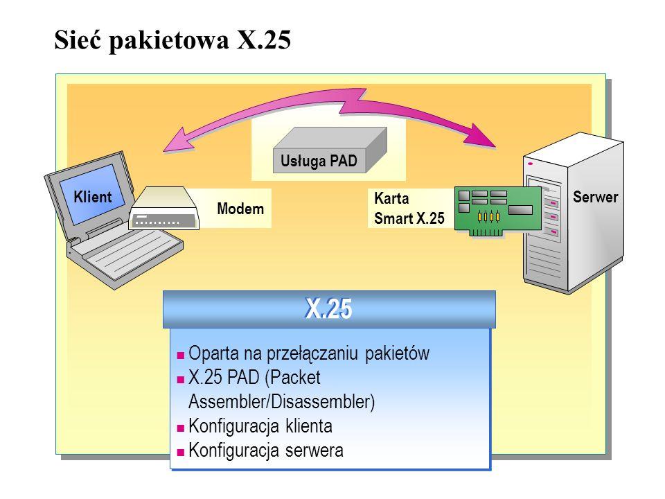 Cyfrowa transmisja W sieci ISDN używana jest transmisja cyfrowa, w przeciwieństwie do analogowej transmisji w sieci PSTN. Linie ISDN muszą być wykorzy