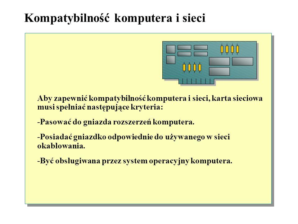 Karty sieciowe Karty sieciowe stanowią fizyczny interfejs między komputerem, a kablem sieciowym. Karty sieciowe, nazywane również kartami interfejsu s