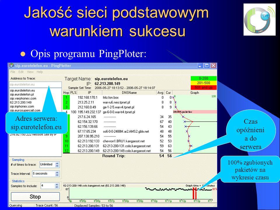 Jakość sieci podstawowym warunkiem sukcesu Opis programu PingPloter: Czas opóźnieni a do serwera Adres serwera: sip.eurotelefon.eu 100% zgubionych pakietów na wykresie czasu