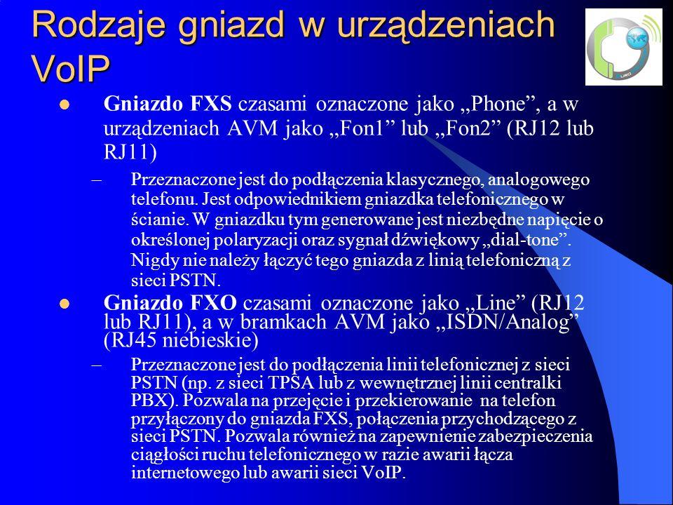 Rodzaje gniazd w urządzeniach VoIP Gniazdo FXS czasami oznaczone jako Phone, a w urządzeniach AVM jako Fon1 lub Fon2 (RJ12 lub RJ11) –Przeznaczone jest do podłączenia klasycznego, analogowego telefonu.