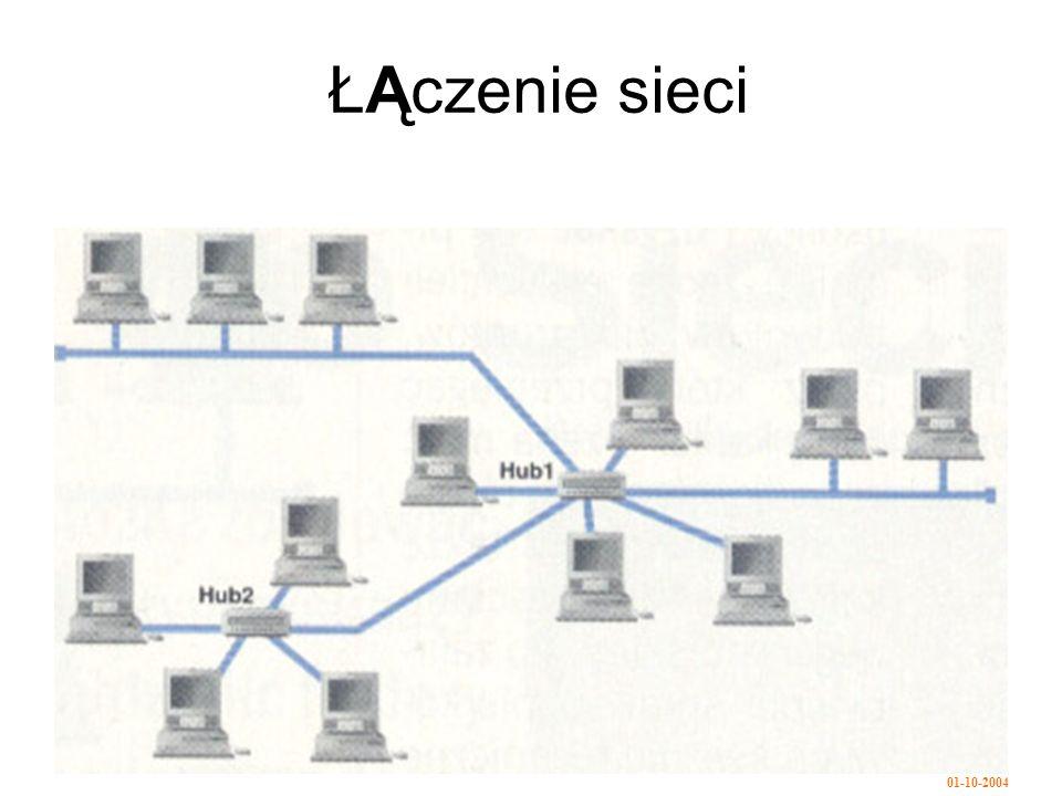 01-10-2004 ŁĄczenie sieci