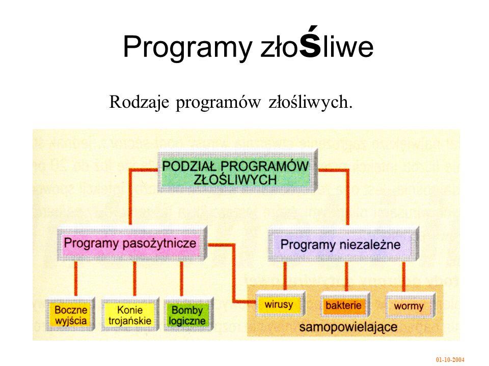 01-10-2004 Programy zło ś liwe Rodzaje programów złośliwych.