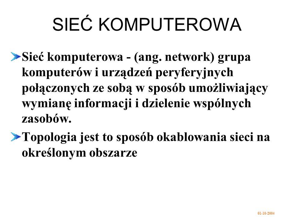 01-10-2004 SIEĆ KOMPUTEROWA Sieć komputerowa - (ang.