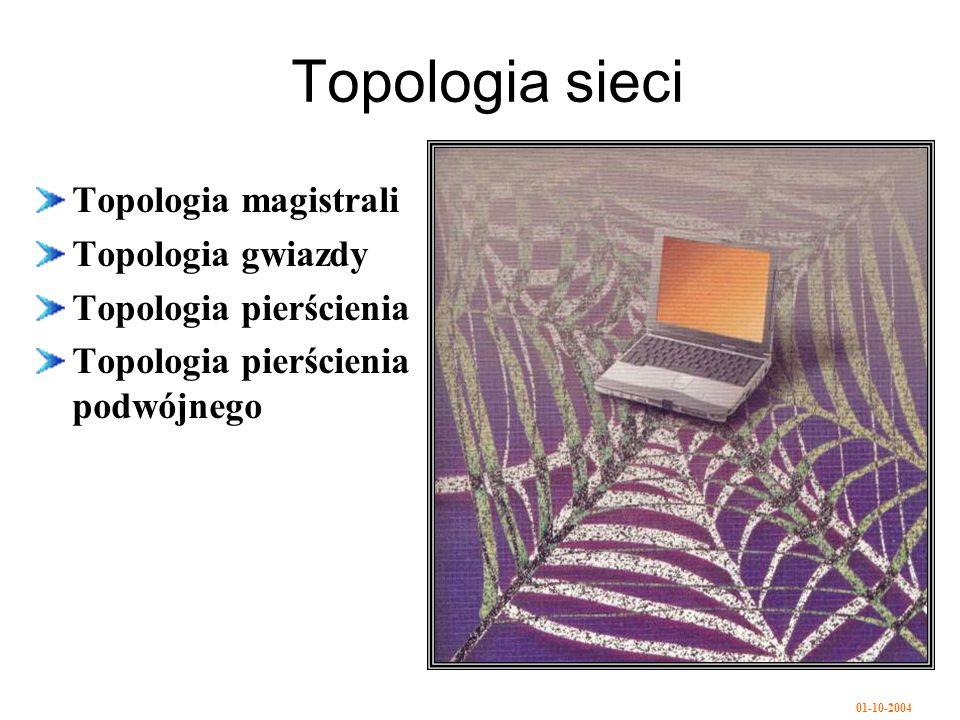 01-10-2004 Topologia sieci Topologia magistrali Topologia gwiazdy Topologia pierścienia Topologia pierścienia podwójnego
