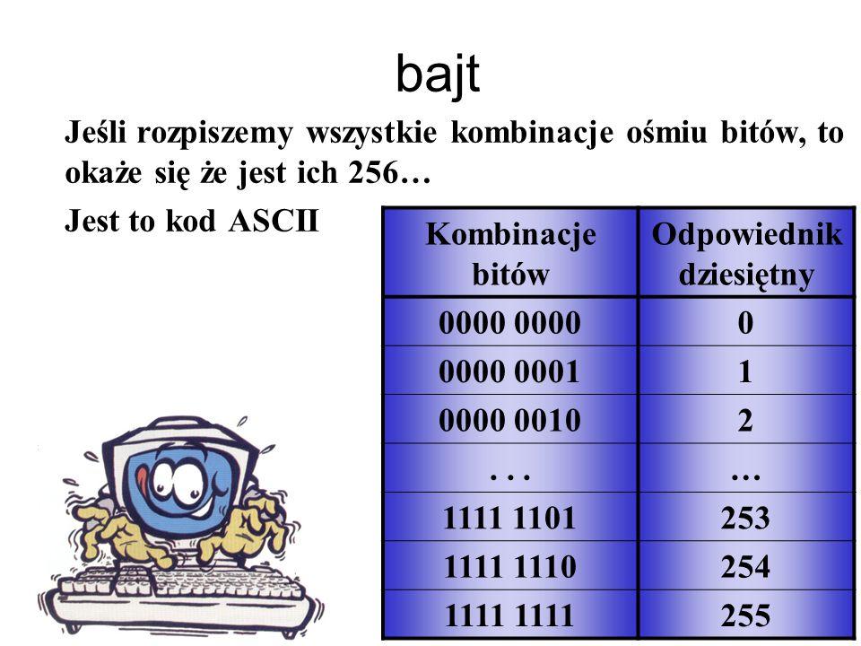 01-10-2004 bajt Jeśli rozpiszemy wszystkie kombinacje ośmiu bitów, to okaże się że jest ich 256… Jest to kod ASCII Kombinacje bitów Odpowiednik dziesiętny 0000 0 0000 00011 0000 00102...… 1111 1101253 1111 1110254 1111 255