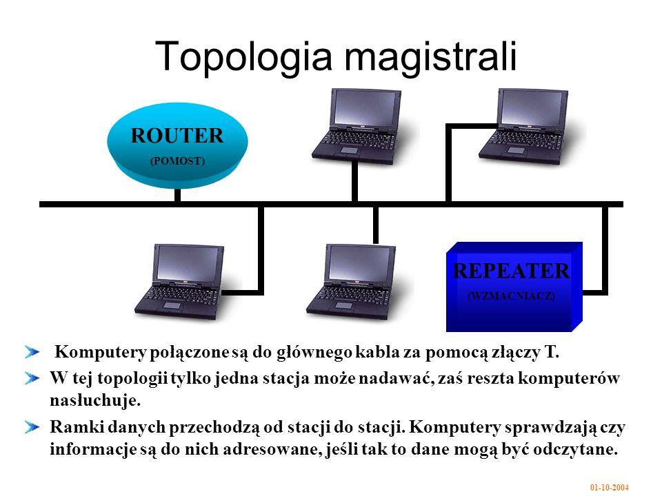01-10-2004 Topologia magistrali Komputery połączone są do głównego kabla za pomocą złączy T.