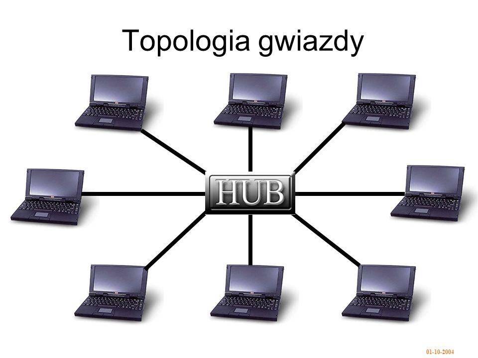 01-10-2004 Topologia gwiazdy