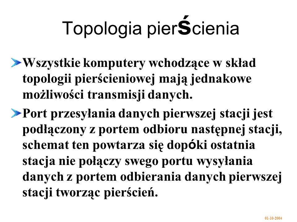 01-10-2004 Topologia pier ś cienia Wszystkie komputery wchodzące w skład topologii pierścieniowej mają jednakowe możliwości transmisji danych.