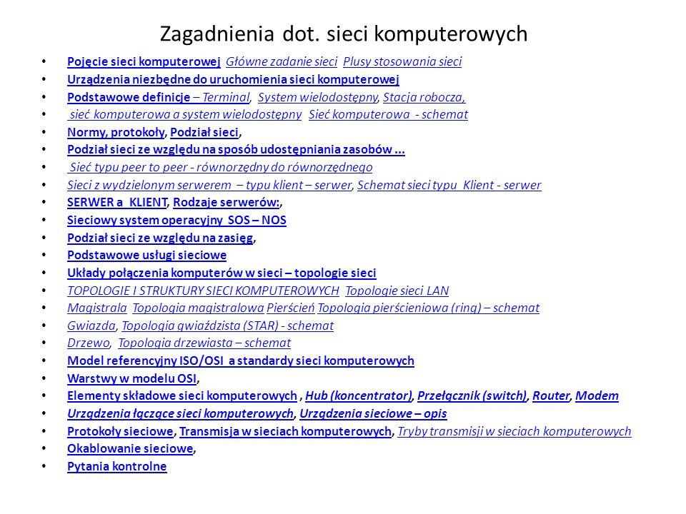 TOPOLOGIE I STRUKTURY SIECI KOMPUTEROWYCH 1.