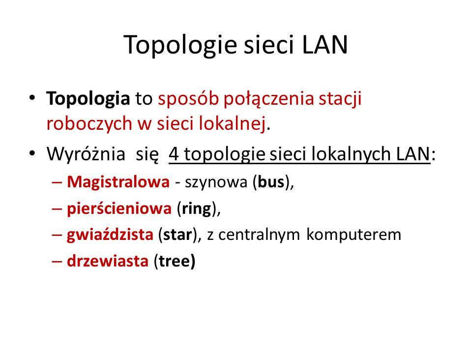 Topologie sieci LAN Topologia to sposób połączenia stacji roboczych w sieci lokalnej. Wyróżnia się 4 topologie sieci lokalnych LAN: – Magistralowa - s