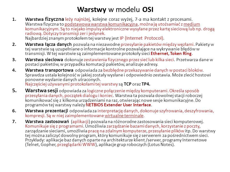 Warstwy w modelu OSI 1.Warstwa fizyczna leży najniżej, kolejne coraz wyżej, 7-a ma kontakt z procesami. Warstwa fizyczna to podstawowa warstwa komunik