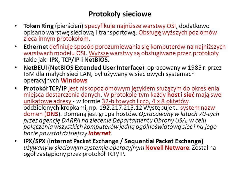 Protokoły sieciowe Token Ring (pierścień) specyfikuje najniższe warstwy OSI, dodatkowo opisano warstwę sieciową i transportową. Obsługę wyższych pozio