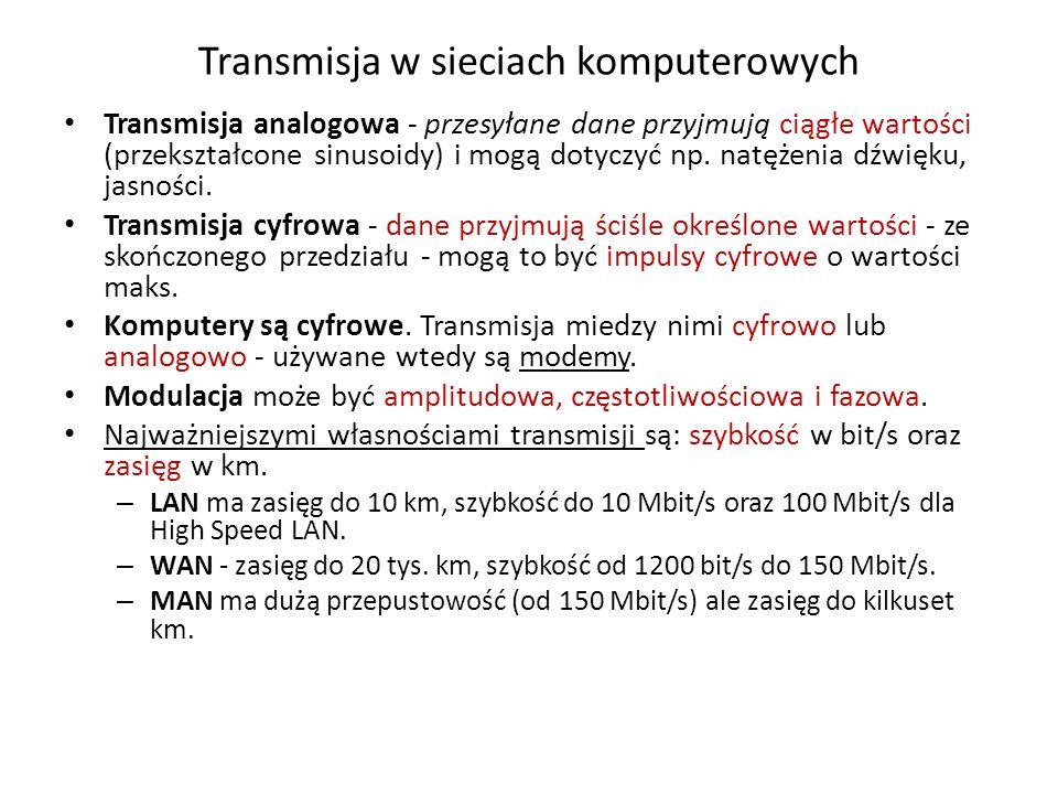 Transmisja w sieciach komputerowych Transmisja analogowa - przesyłane dane przyjmują ciągłe wartości (przekształcone sinusoidy) i mogą dotyczyć np. na