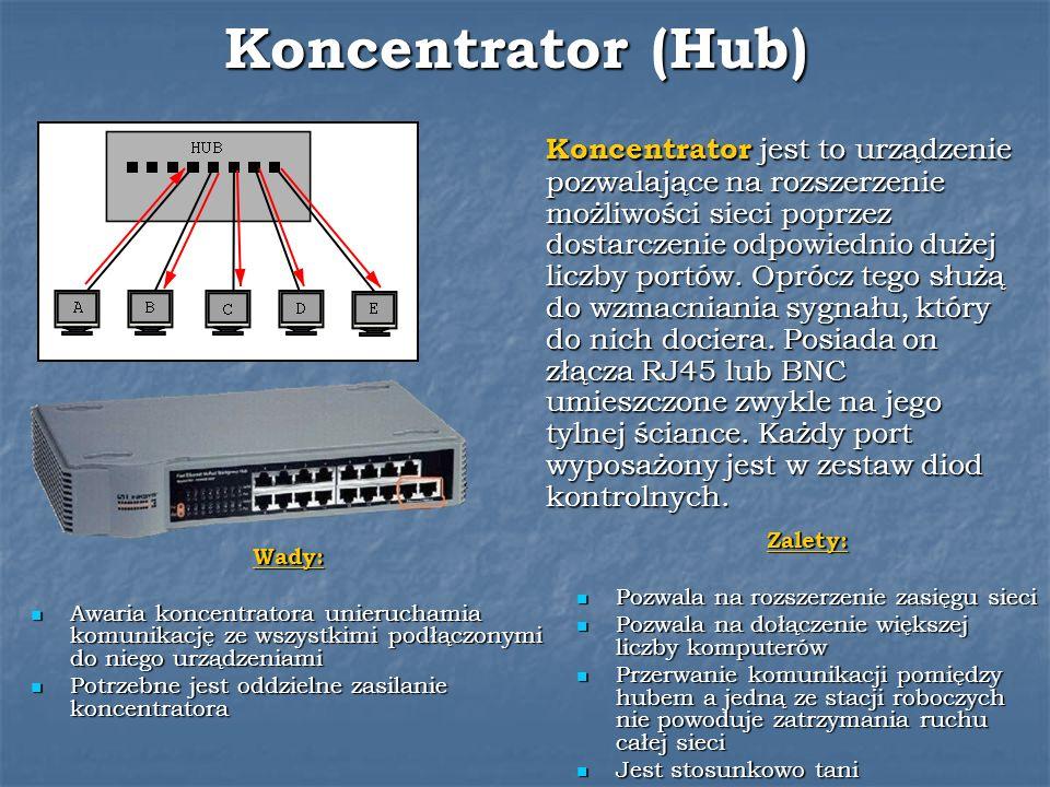 Koncentrator (Hub) Koncentrator jest to urządzenie pozwalające na rozszerzenie możliwości sieci poprzez dostarczenie odpowiednio dużej liczby portów.