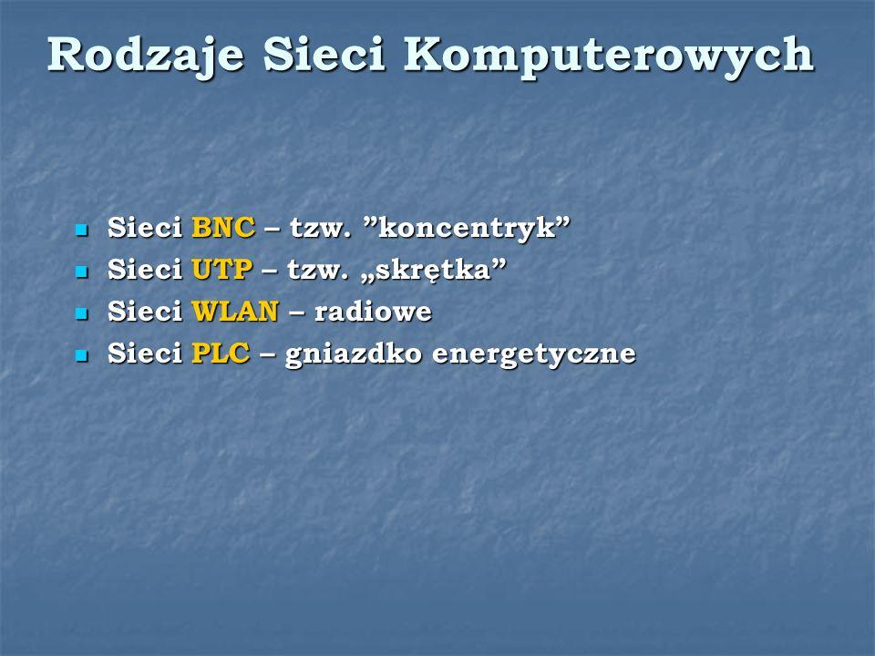Rodzaje Sieci Komputerowych Sieci BNC – tzw. koncentryk Sieci BNC – tzw. koncentryk Sieci UTP – tzw. skrętka Sieci UTP – tzw. skrętka Sieci WLAN – rad