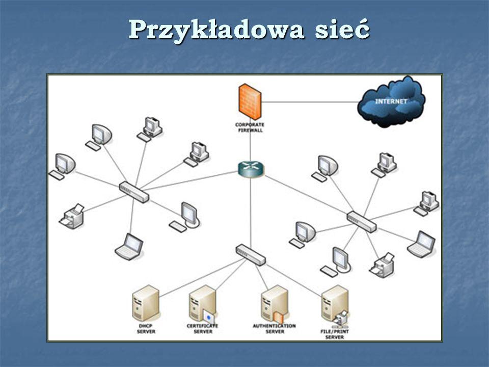 Przykładowa sieć