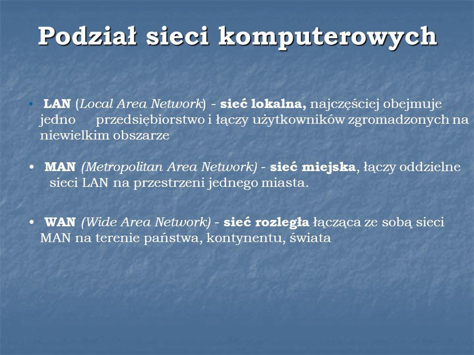 LAN ( Local Area Network ) - sieć lokalna, najczęściej obejmuje jedno przedsiębiorstwo i łączy użytkowników zgromadzonych na niewielkim obszarze MAN (