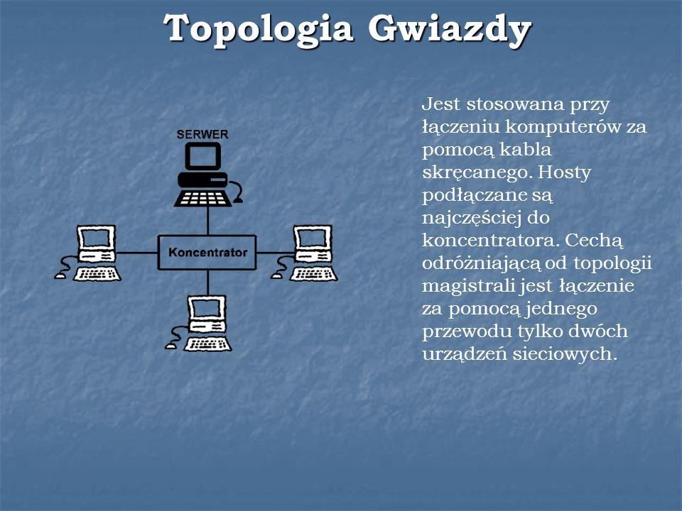 Topologia Gwiazdy Jest stosowana przy łączeniu komputerów za pomocą kabla skręcanego. Hosty podłączane są najczęściej do koncentratora. Cechą odróżnia