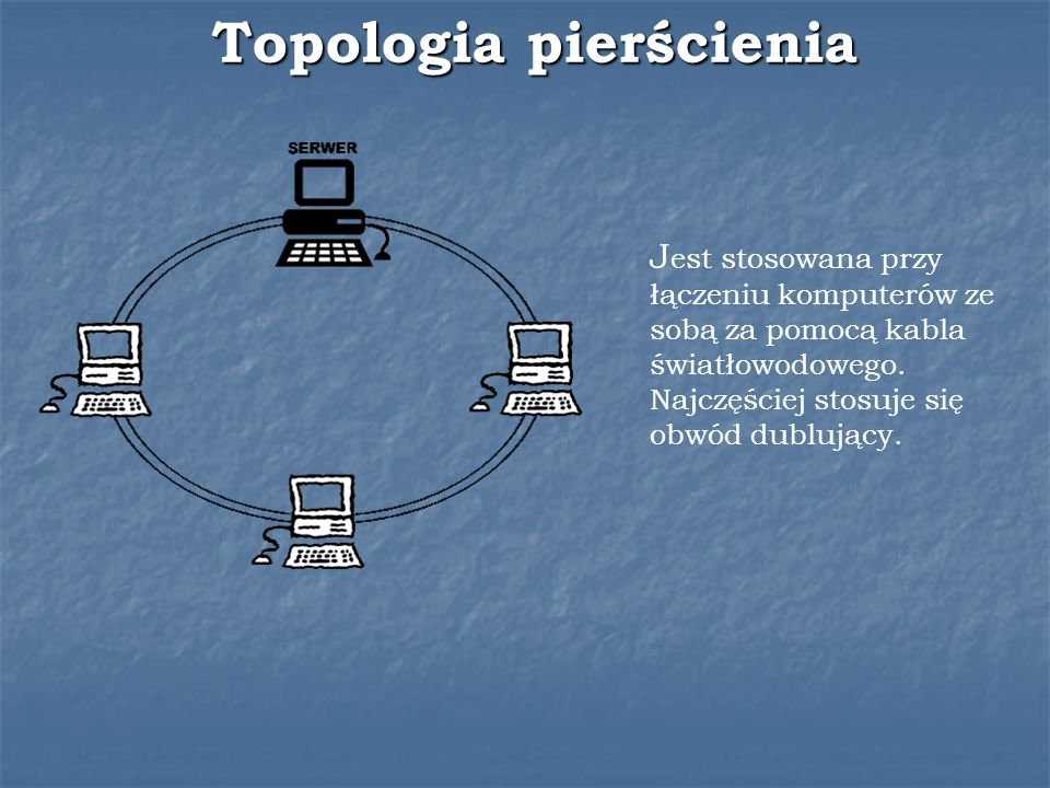 Topologia pierścienia J est stosowana przy łączeniu komputerów ze sobą za pomocą kabla światłowodowego. Najczęściej stosuje się obwód dublujący.