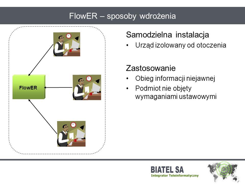 FlowER – sposoby wdrożenia Samodzielna instalacja Urząd izolowany od otoczenia Zastosowanie Obieg informacji niejawnej Podmiot nie objęty wymaganiami