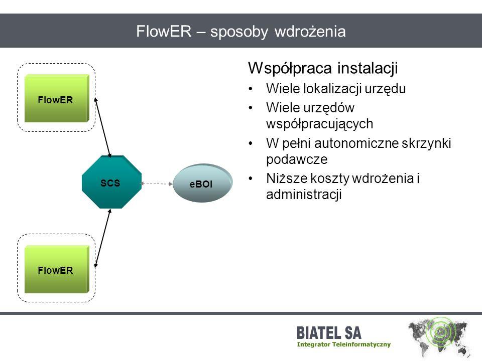 FlowER – sposoby wdrożenia Współpraca instalacji Wiele lokalizacji urzędu Wiele urzędów współpracujących W pełni autonomiczne skrzynki podawcze Niższe