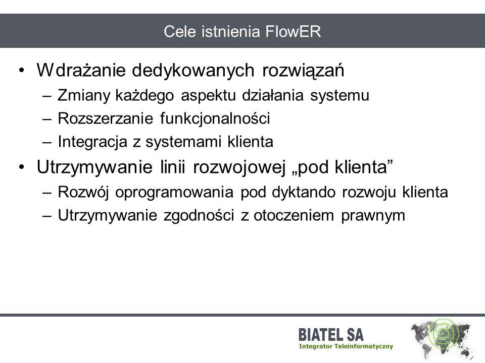 FlowER – sposoby wdrożenia FlowER Podmiot 1 FlowER Podmiot 3 SCS FlowER Podmiot 2 System dziedzinowy WAN Przykład użycia różnych typów sieci do połączenia różnych podmiotów i systemów LAN