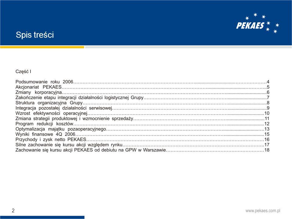 43 Mapa konkurowania PEKAES PEKAES wykorzystuje przewagę marki PEKAES koncentruje się na działaniach up-sell / cross-sell
