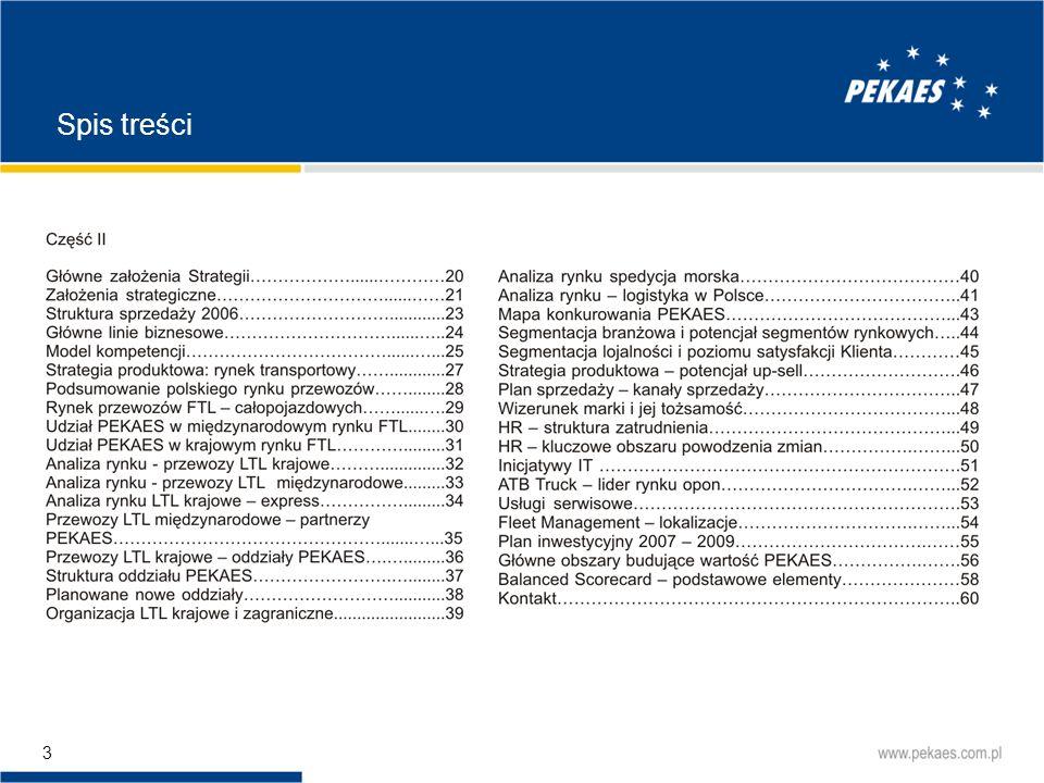 24 Główne linie biznesowe PEKAES Spedytorzy Sprzedawcy Spedytorzy Sprzedawcy Zagraniczni przedstawiciele handlowi Spedytorzy Sprzedawcy Zagraniczni przedstawiciele handlowi Przewóz towarów przy wykorzystaniu sieci kolejowej i taboru kolejowego oraz organizacja przewozu towarów drogą morską oraz transportem lotniczym Usługi udostępniania powierzchni magazynowej oraz dystrybucji towarów wraz z usługami dodanymi Międzynarodowe i krajowe przewozy samochodami ciężarowymi – realizacja zleceń na przewóz ładunków drobnicowych, w oparciu o krajową i międzynarodową sieć przewozów drobnicowych Międzynarodowe i krajowe przewozy samochodami ciężarowymi – realizacja zleceń na przewóz ładunków cało- pojazdowych Opis Przewozy międzynarodowe Przewozy krajowe Zarządzanie krajową siecią przewozów drobnicowych Zarządzanie międzynarodową siecią przewozów drobnicowych Spedycja kolejowa Spedycja morska Spedycja lotnicza Usługi proste Usługi zaawansowane Składy celne Składowanie Zarządzanie operacjami magazynowymi Zarządzanie stanami magazynowymi Usługi towarzyszące Przewozy międzynarodowe Przewozy krajowe Zarządzanie trasami Zarządzanie kierowcami Kanały sprzedaży Obszar operacyjny Wymiary Przewozy całopojazdowe Przewozy drobnicowe Usługi logistyczne Pozostałe przewozy