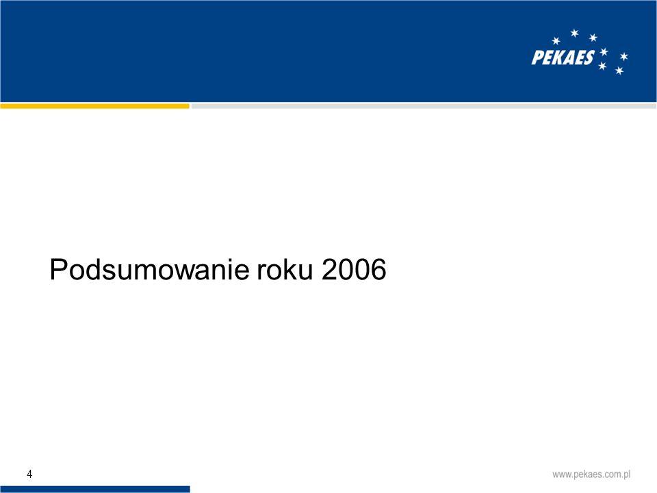 15 Wyniki finansowe 4Q 2006 Wybrane dane finansowe 4 kwartał narastająco/ 2006 okres od 01-10-1006 do 31-12-2006 Wyniki grupy PEKAES za Q4 2006 /w tys.
