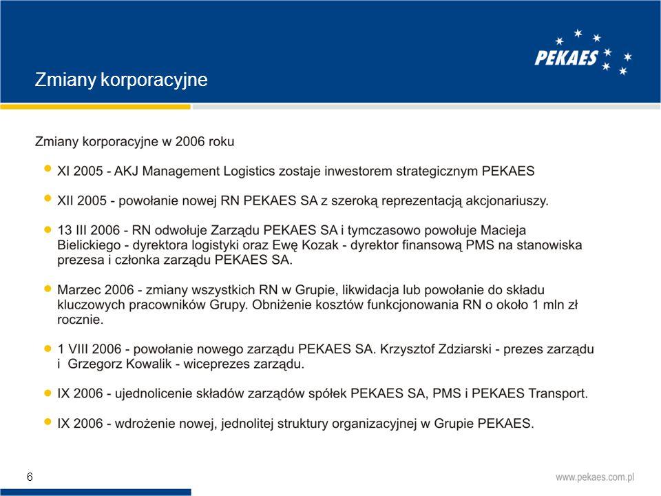 57 Umocnienie pozycji PEKAES na rynku przewozów całopojazdowych, szczególnie inicjowanych i płatnych za granicą w celu lepszego zbilansowania importu z exportem oraz wyraźnego podniesienia ich efektywności.