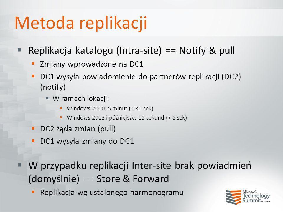 Metoda replikacji Replikacja katalogu (Intra-site) == Notify & pull Zmiany wprowadzone na DC1 DC1 wysyła powiadomienie do partnerów replikacji (DC2) (