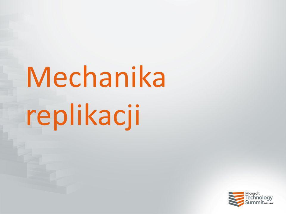 Mechanika replikacji
