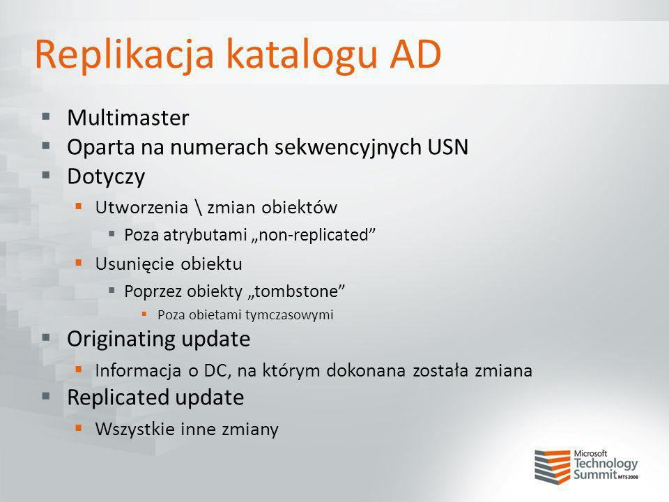 Replikacja katalogu AD Multimaster Oparta na numerach sekwencyjnych USN Dotyczy Utworzenia \ zmian obiektów Poza atrybutami non-replicated Usunięcie o