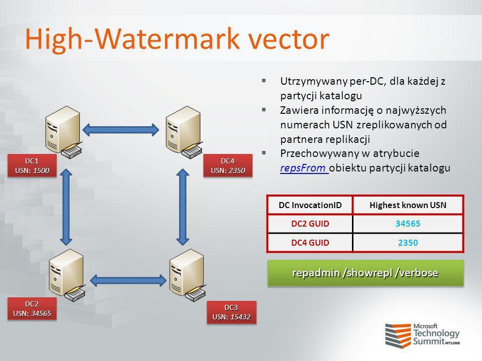 High-Watermark vector Utrzymywany per-DC, dla każdej z partycji katalogu Zawiera informację o najwyższych numerach USN zreplikowanych od partnera repl