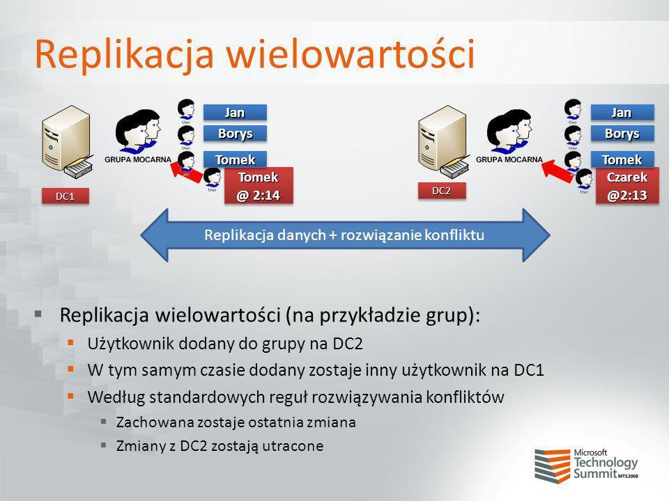 Replikacja wielowartości JanJan BorysBorys JanJan BorysBorys Tomek @ 2:14 Tomek Czarek@2:13Czarek@2:13 DC1DC1 DC2DC2 TomekTomekTomekTomek Replikacja d