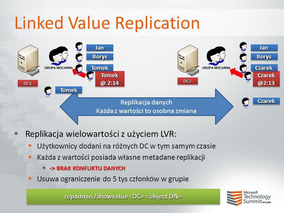 Linked Value Replication JanJan BorysBorys JanJan BorysBorys Tomek @ 2:14 Tomek Czarek@2:13Czarek@2:13 DC1DC1 DC2DC2 TomekTomekCzarekCzarek Replikacja