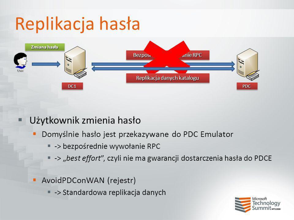 Replikacja hasła Użytkownik zmienia hasło Domyślnie hasło jest przekazywane do PDC Emulator -> bezpośrednie wywołanie RPC -> best effort, czyli nie ma