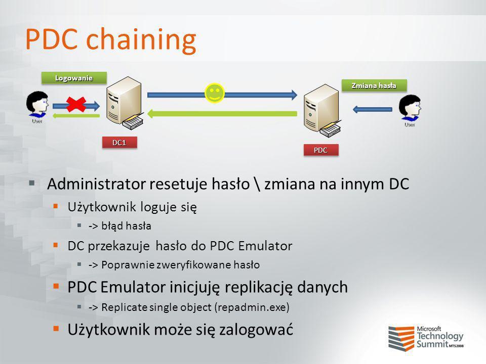 PDC chaining Administrator resetuje hasło \ zmiana na innym DC Użytkownik loguje się -> błąd hasła DC przekazuje hasło do PDC Emulator -> Poprawnie zw