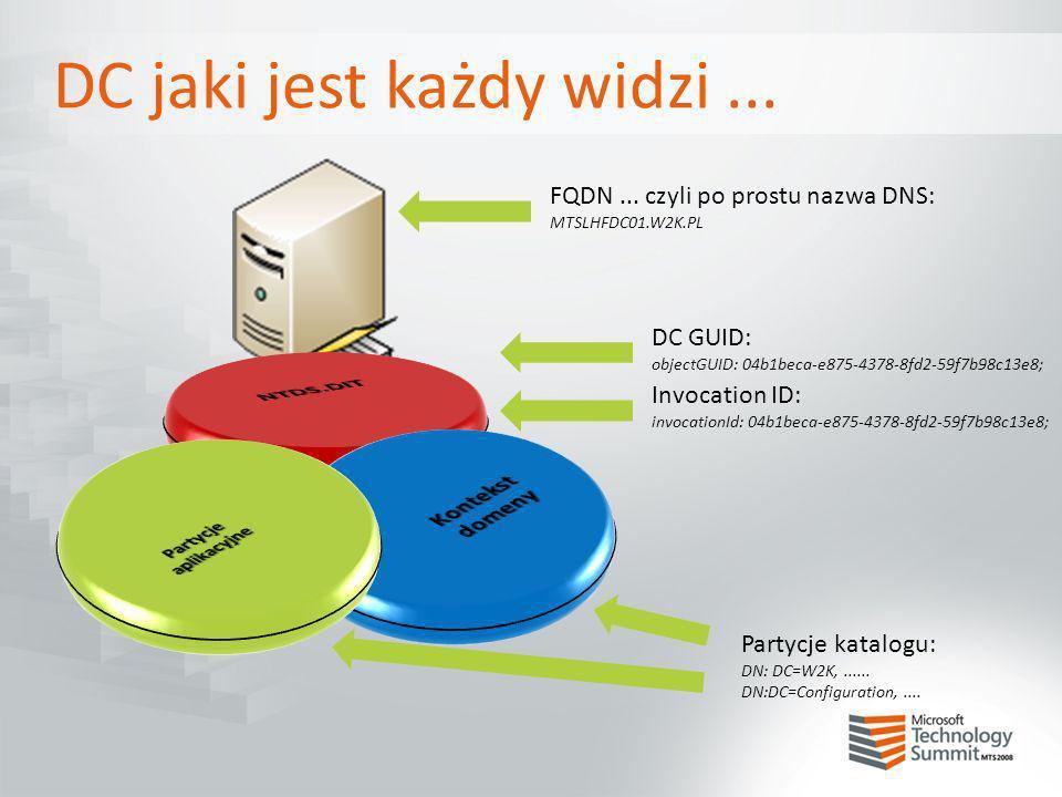 DC jaki jest każdy widzi... FQDN... czyli po prostu nazwa DNS: MTSLHFDC01.W2K.PL DC GUID: objectGUID: 04b1beca-e875-4378-8fd2-59f7b98c13e8; Invocation