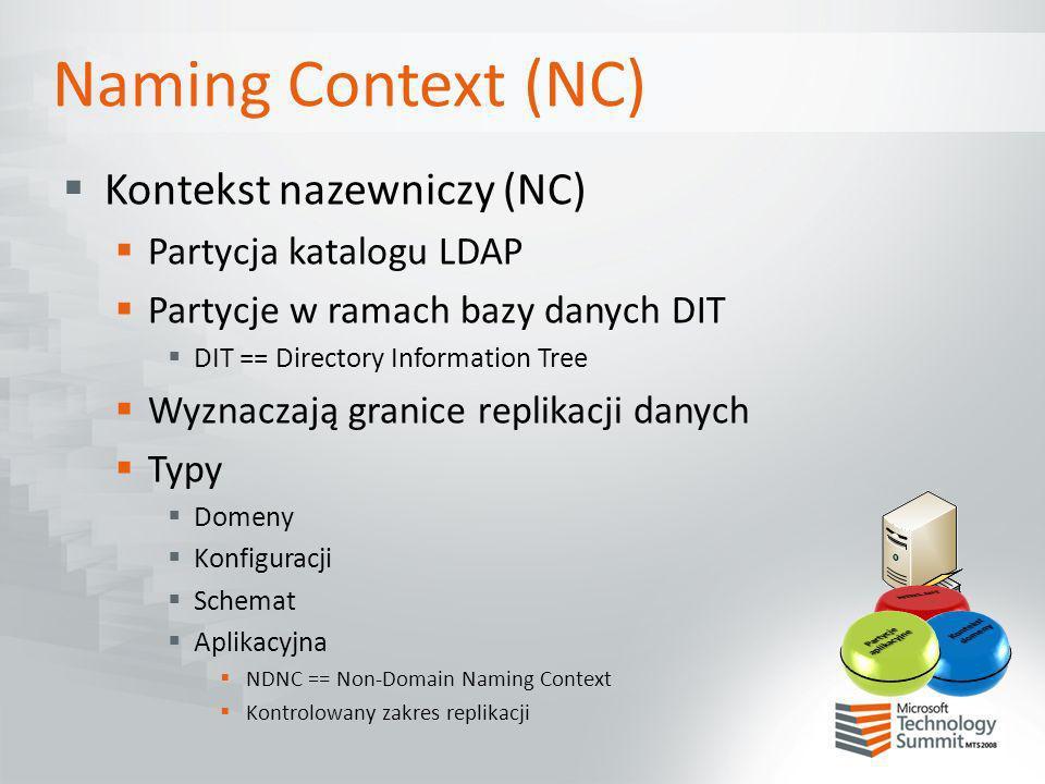 Naming Context (NC) Kontekst nazewniczy (NC) Partycja katalogu LDAP Partycje w ramach bazy danych DIT DIT == Directory Information Tree Wyznaczają gra