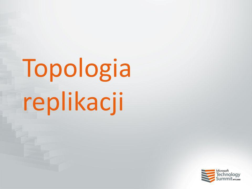Topologia replikacji