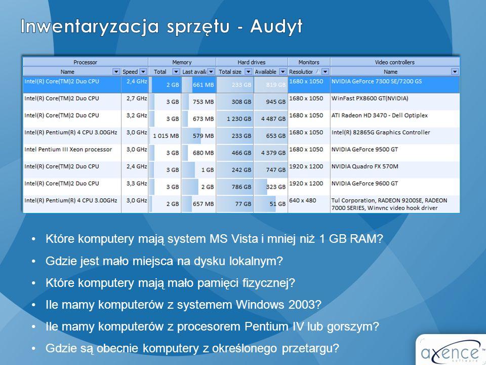 Które komputery mają system MS Vista i mniej niż 1 GB RAM? Gdzie jest mało miejsca na dysku lokalnym? Które komputery mają mało pamięci fizycznej? Ile