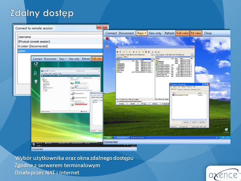 Wybór użytkownika oraz okna zdalnego dostępu Zgodne z serwerem terminalowym Działa przez NAT i Internet