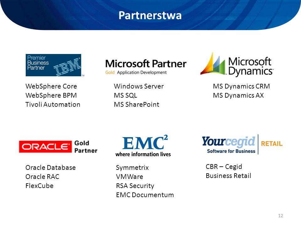 Partnerstwa 12 Symmetrix VMWare RSA Security EMC Documentum WebSphere Core WebSphere BPM Tivoli Automation Windows Server MS SQL MS SharePoint Oracle