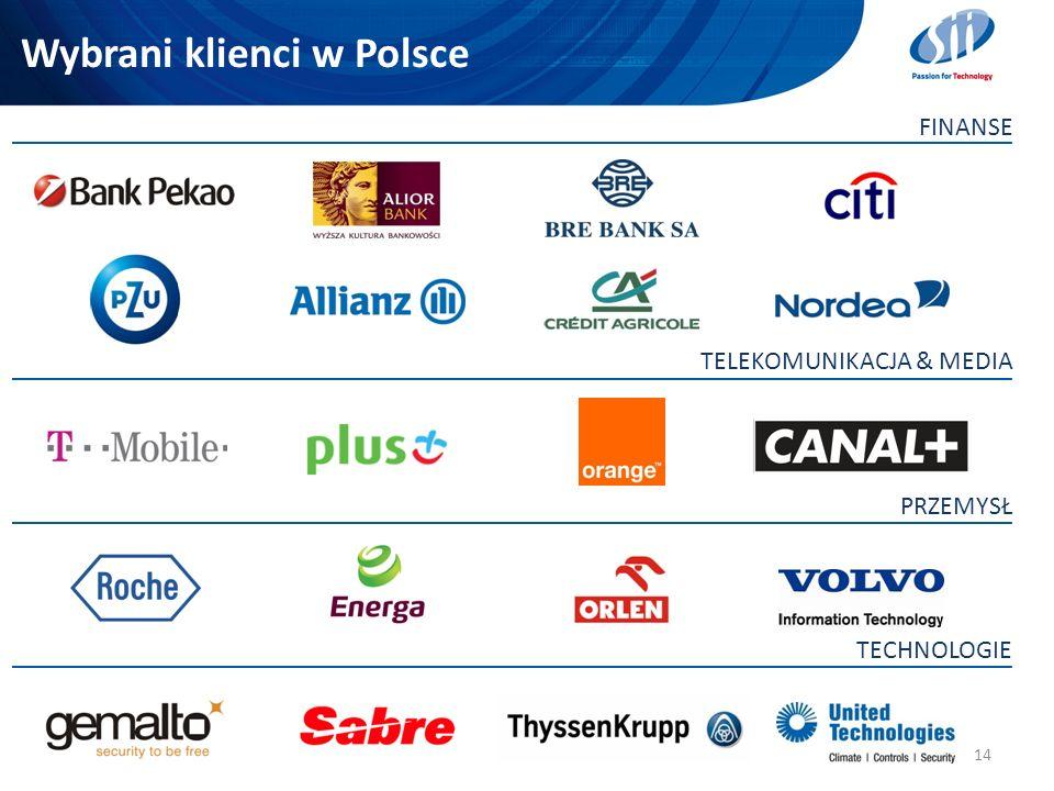 Wybrani klienci w Polsce 14 FINANSE TELEKOMUNIKACJA & MEDIA PRZEMYSŁ TECHNOLOGIE