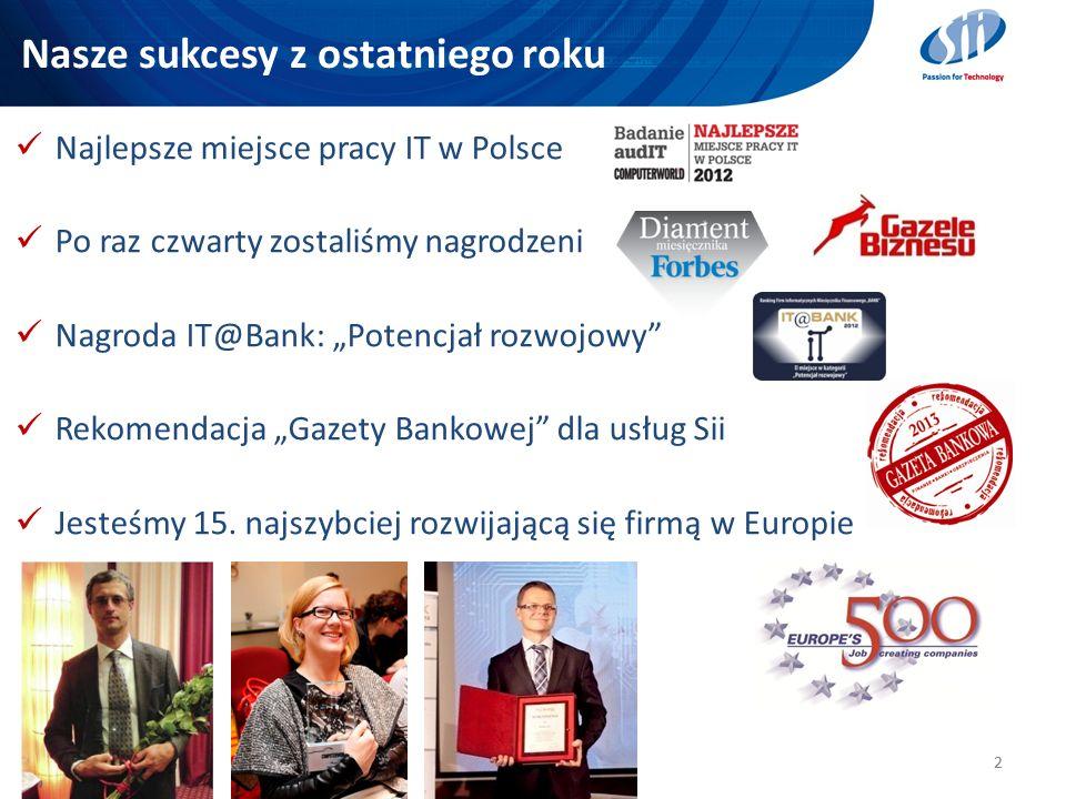 Najlepsze miejsce pracy IT w Polsce Po raz czwarty zostaliśmy nagrodzeni Nagroda IT@Bank: Potencjał rozwojowy Rekomendacja Gazety Bankowej dla usług S
