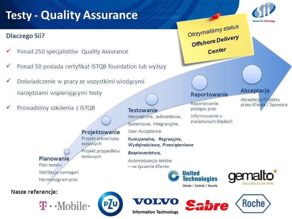 Otrzymaliśmy status Offshore Delivery Center Testy - Quality Assurance 23 Nasze referencje: Planowanie Plan testów Walidacja wymagań Harmonogram prac