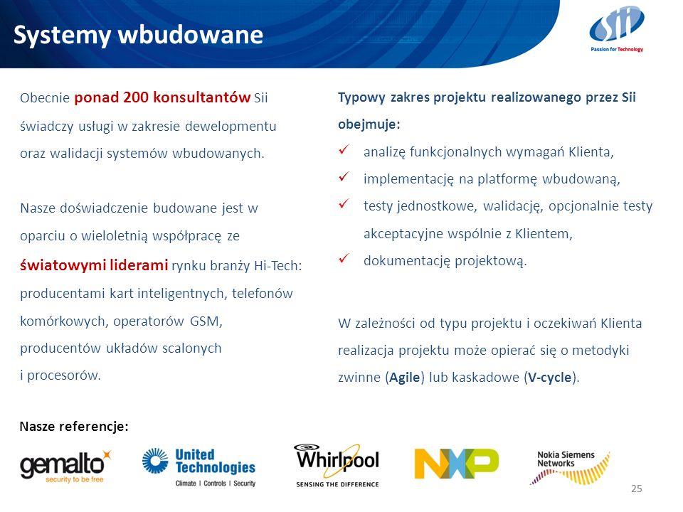 Systemy wbudowane 25 Nasze referencje: Typowy zakres projektu realizowanego przez Sii obejmuje: analizę funkcjonalnych wymagań Klienta, implementację