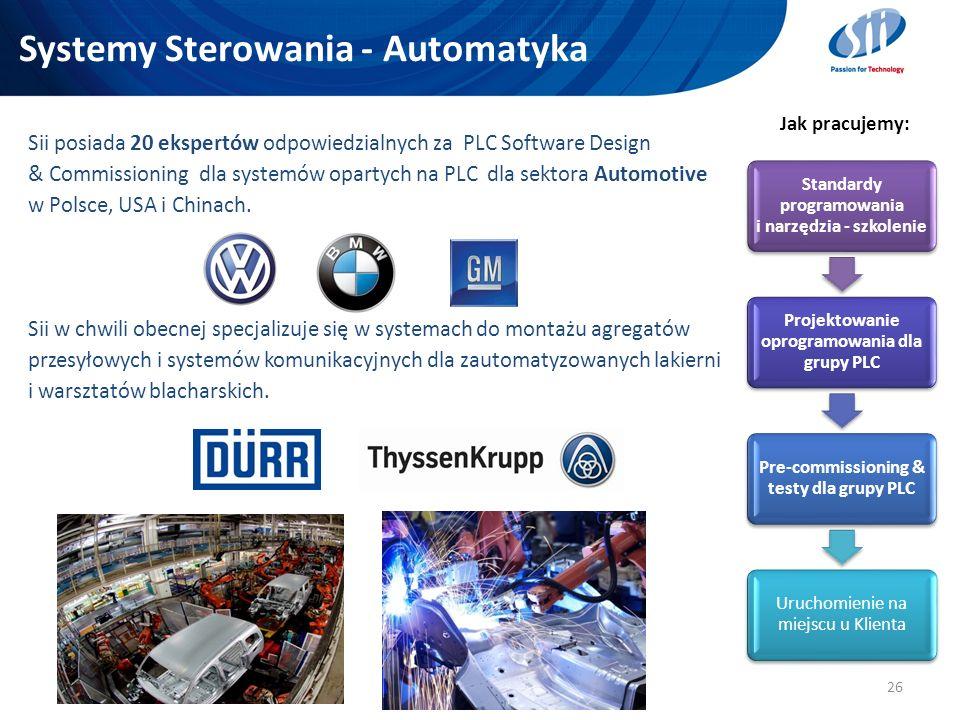 Sii posiada 20 ekspertów odpowiedzialnych za PLC Software Design & Commissioning dla systemów opartych na PLC dla sektora Automotive w Polsce, USA i C