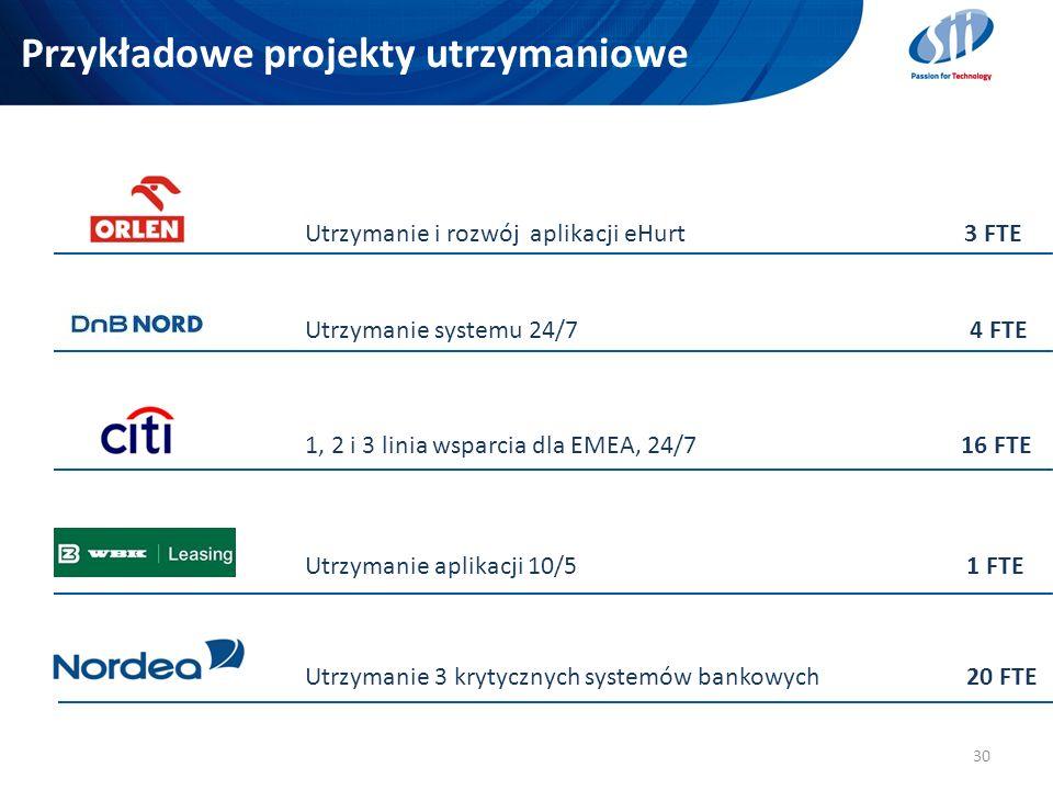 Przykładowe projekty utrzymaniowe 30 Utrzymanie i rozwój aplikacji eHurt 3 FTE Utrzymanie systemu 24/7 4 FTE 1, 2 i 3 linia wsparcia dla EMEA, 24/7 16